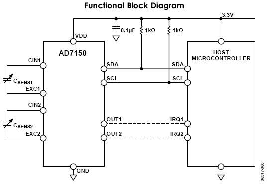 capacitance sensor design using analog devices capacitance