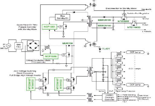 on推出整合液晶电视电源及反向器的greenpoint64 参考设计