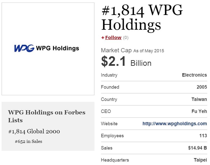 2015年獲選【富比士雜誌】全球2000大企業