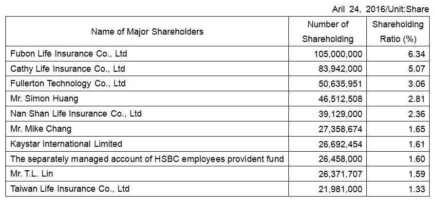 major shareholders_E