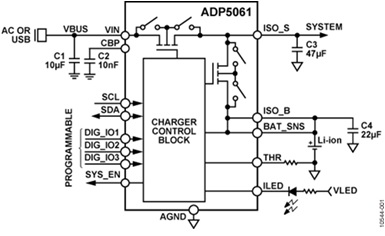 ADP5061 USB Battery charger control