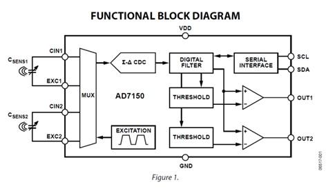 AD7150 Capacitance Converter
