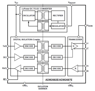 ADM2682E/ ADM2687E Isolated RS-485 Transceiver with Isolated Power