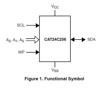 CAT24C256 256-kb I2C串行CMOS EEPROM記憶體