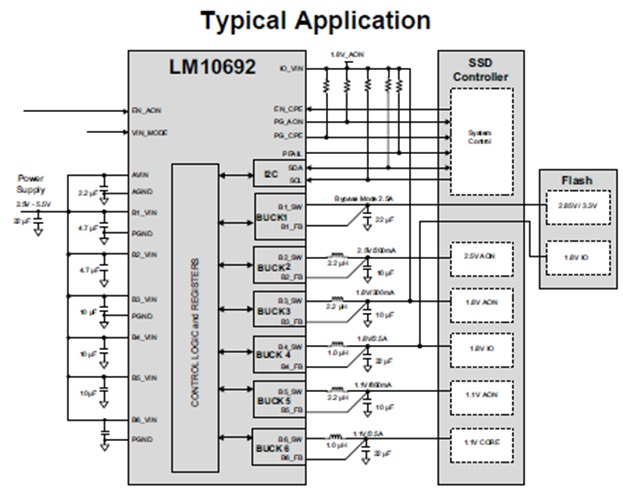 LM10692 Power Management IC (PMIC) for SSD Controllers
