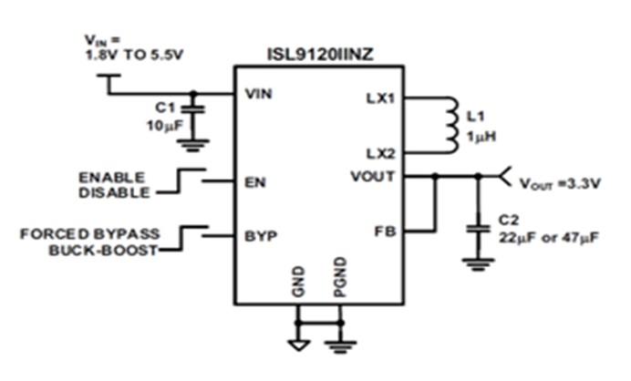 ISL9120 A highly integrated buck-boost switching regulator that accepts input voltages either above or below the regulated output voltage