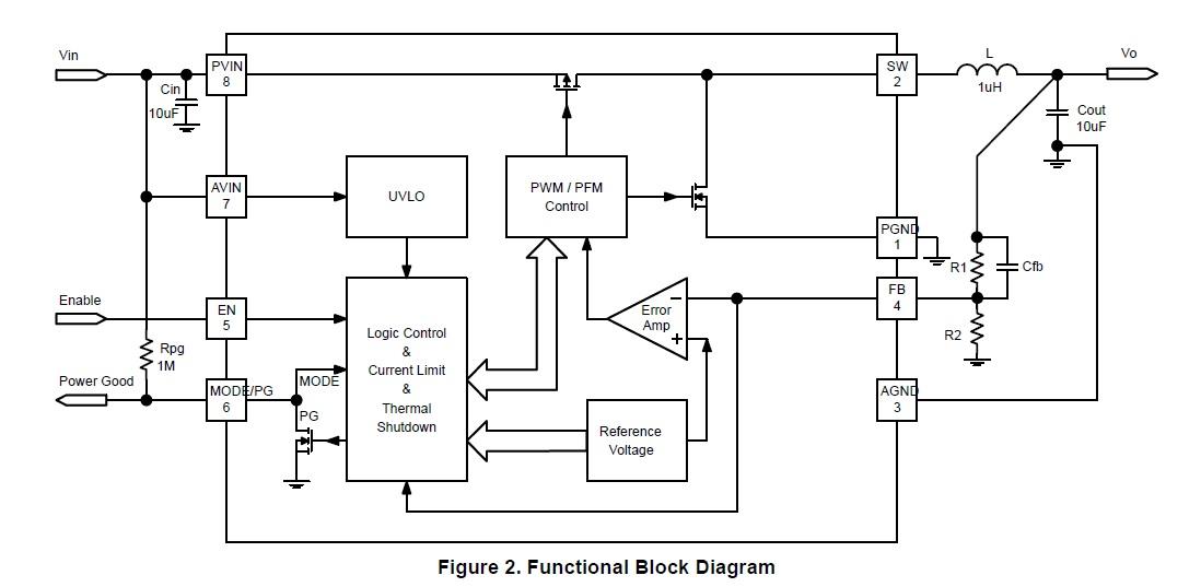 NCP6324 同步降压转换器