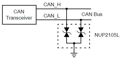SZNUP2105 雙線CAN匯流排保護器