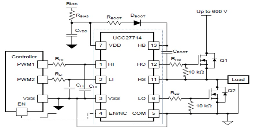 UCC27714 600V/4A High-Speed, High/Low-side Gate Driver