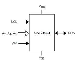 CAT24C64C4CTR 64 kb I2C串行EEPROM