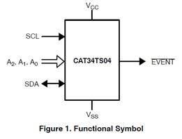 CAT34TS04 数字输出温度传感器及板载串行存在检查(SPD) EEPROM