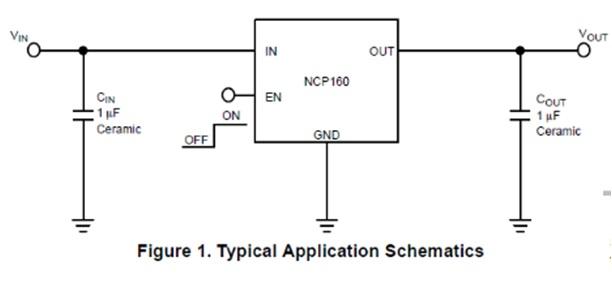 NCP160 超低雜訊、高電源抑制比(PSRR)LDO穩壓器