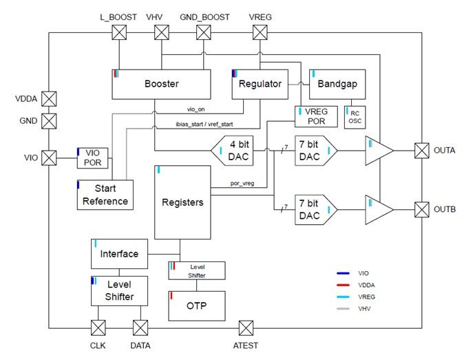 TCC-202 無源可調諧積體電路(PTIC)雙輸出控制器
