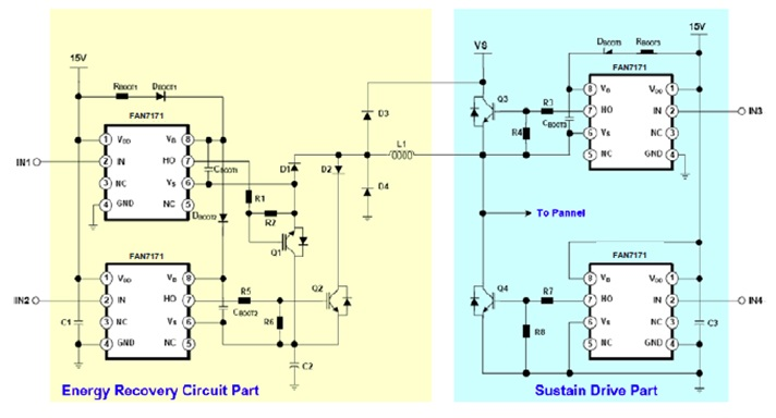 High-Current, High- & Low-Side, Gate-Drive IC