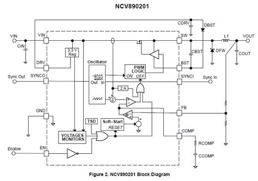 NCV890201 2 A, 2 MHz汽车降压开关稳压器
