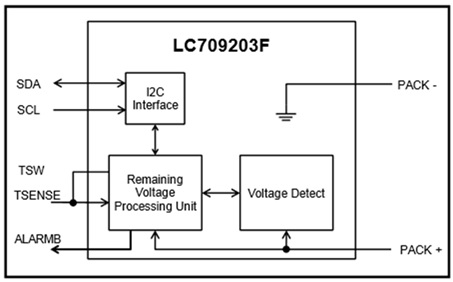 LC709203F 电池电量监测IC