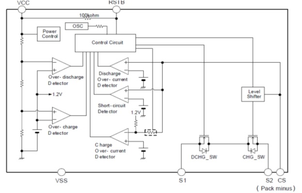 LC05132C01NMT 鋰離子電池保護控制器