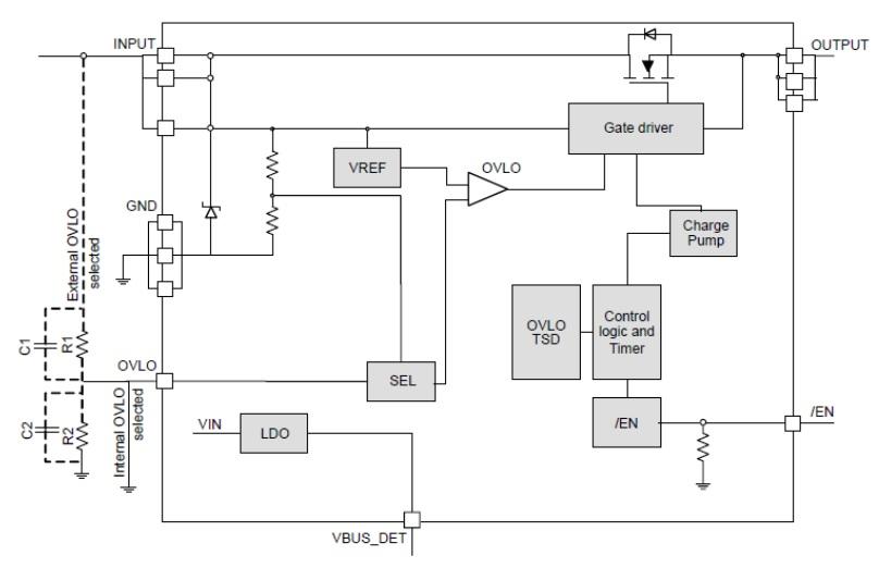 NCP392B 可調節的前端過壓保護控制器