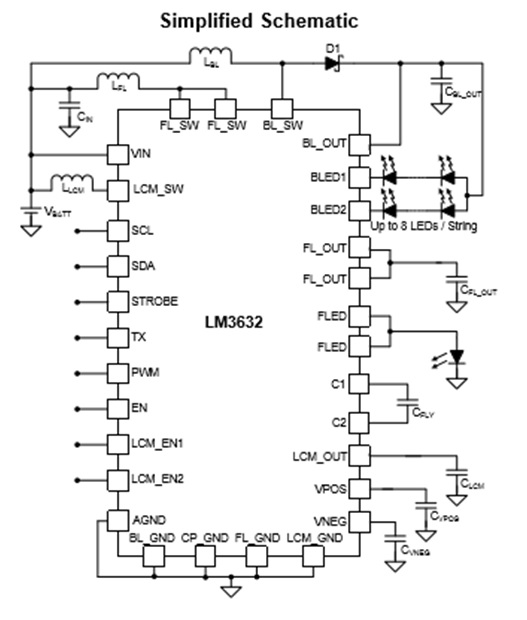 LM3632A Single-Chip Backlight with Bias Power and 1.5-A Flash LED Driver