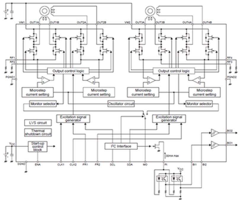 LV8414CS 微步驅動器電機驅動器IC