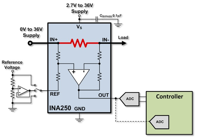 INA250 36-V Low-/High-Side Bi-Directional Zero-Drift Current Sense Amp w/Precision Int Shunt Resistor