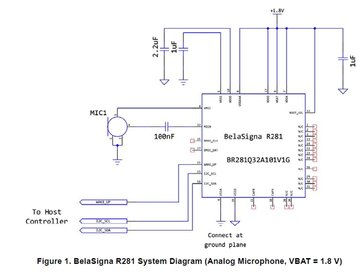BelaSigna R281 一直听语音触发方案