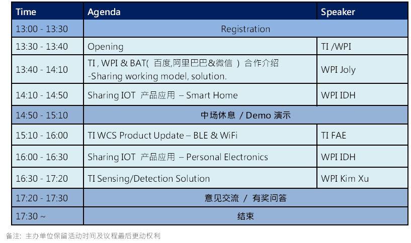 WPIg_TI-SZ IoT seminar_agenda_20150212