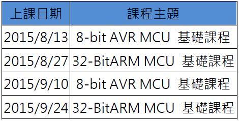 WPIg-Industrial-Atmel-MCU-Training-Schedule