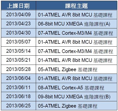 WPIg_Atmel_MCU-training_shedule20130410