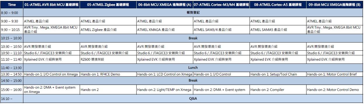 WPIg_Atmel_MCU-training_agenda_20130410