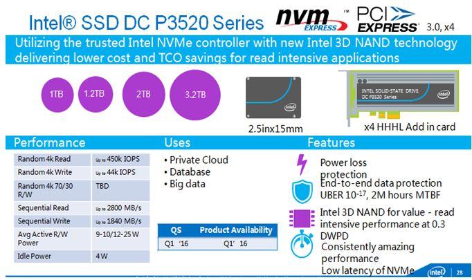 WPI-INTEL-SSD-DC-P3520
