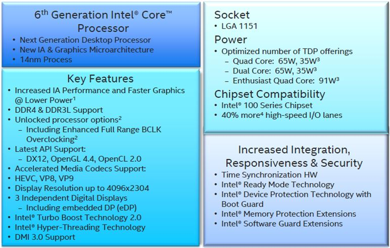 WPI-COMPUTER-INTEL-SKYLAKE-S-FEATURE