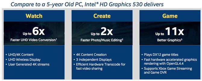 WPI-COMPUTER-INTEL-SKYLAKE-GPU