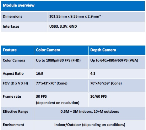 WPIg-TabletPC-Intel-3DRealSenseCamera-Overview