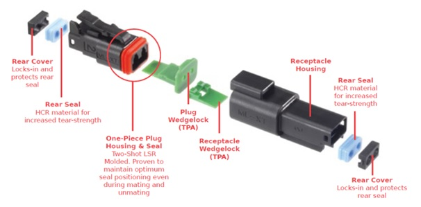 Molex - ML-XT™ Sealed Connection System