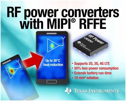 WPIg_Smartphone_TI_RF-Power-Converter