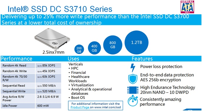 WPIg-Memory-Intel-SSD-DC-S3710-Feature