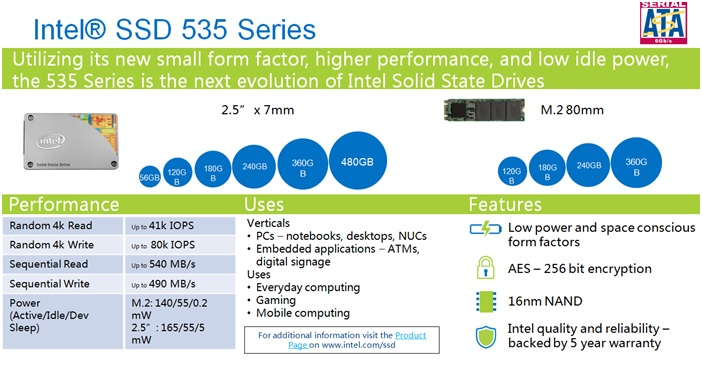 WPIg-Memory-Intel-SSD535-Feature