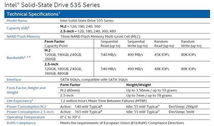 WPIg-Memory-Intel-SSD535-Spec