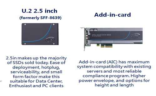 WPIg-Memory-Intel-SSD750-FormFactor