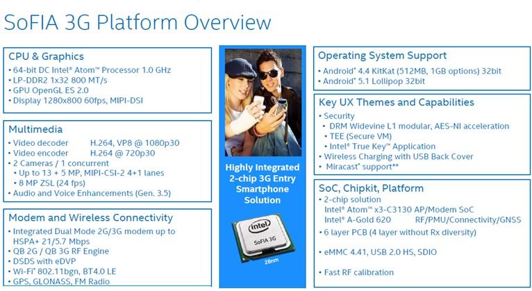 WPIg-Smartphone-Intel-Atom-X3-Sofia-3G-Overview