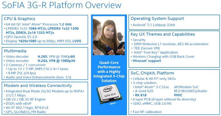WPIg-Smartphone-Intel-Atom-X3-Sofia-3GR-Overview