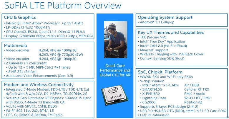 WPIg-Smartphone-Intel-Atom-X3-Sofia-LTE-Overview