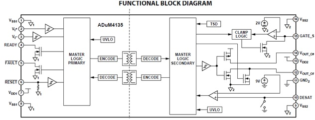 WPI-POWER-ADI-IGBT-ADuM4135-DIAGRAM