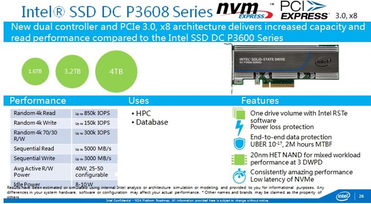 WPI-MEMORY-INTEL-DC-P3608-FEATURE