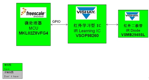 WPIg_Vishay_VSOP92-diagram_20131022