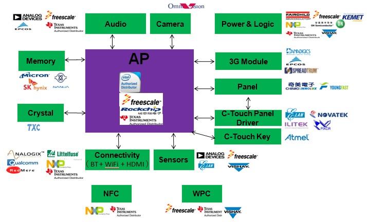WPIg_TabletPC_diagram_20130227