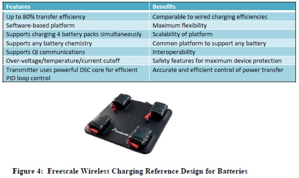 WPIg_Freescale_WC-battery-feature_20130522