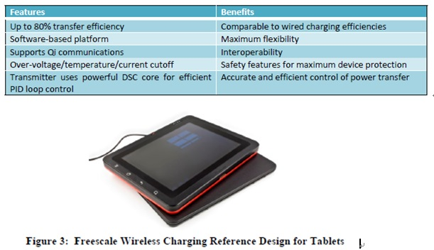 WPIg_Freescale_WC-tablet-feature_20130522