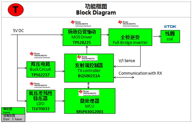 WPIg_TI_WC-5V-diagram_20130522